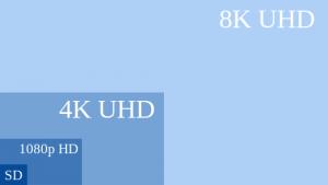 Ultra HDTV_図