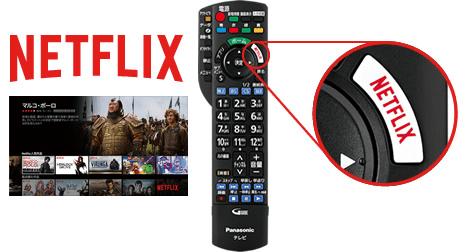 Panasonic Netflix リモコン