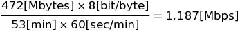 ビットレート計算式
